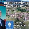 O mahalleden Recep Tayyip Erdoğan'a ve AK Parti'ye yüzde 100 oy!